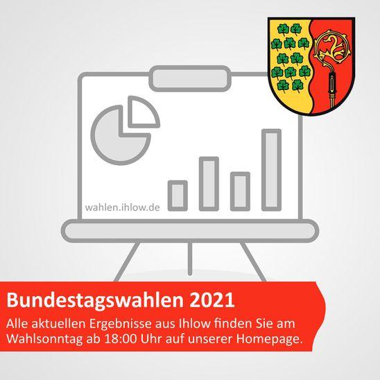 Bundestagswahl 2021: vorläufige Wahlergebnisse